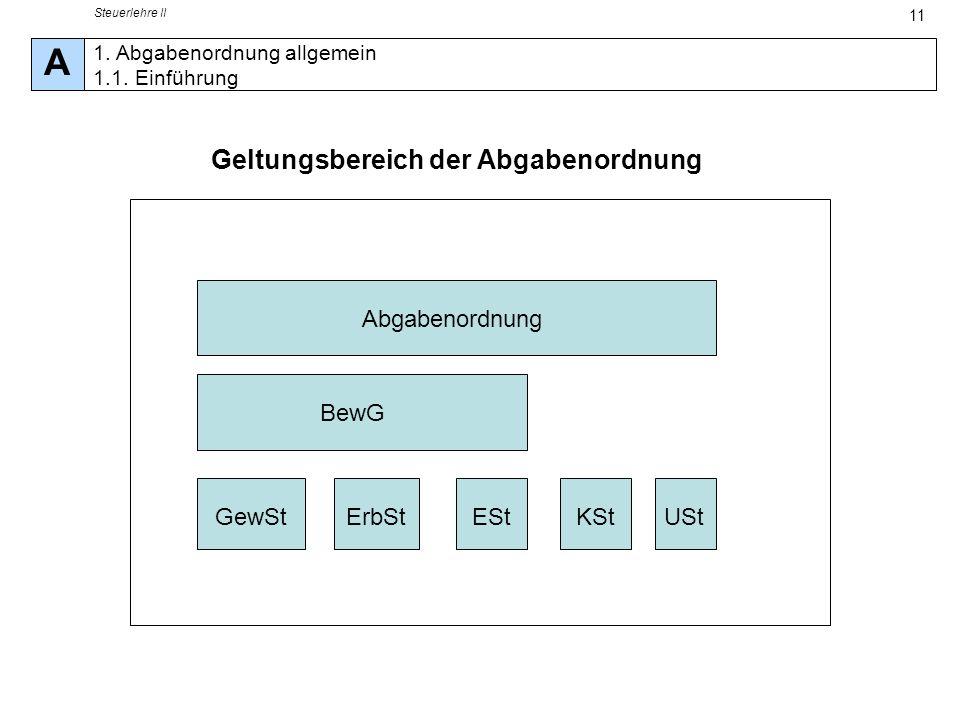 Steuerlehre II 11 Geltungsbereich der Abgabenordnung Abgabenordnung BewG GewStErbStEStKStUSt A 1. Abgabenordnung allgemein 1.1. Einführung