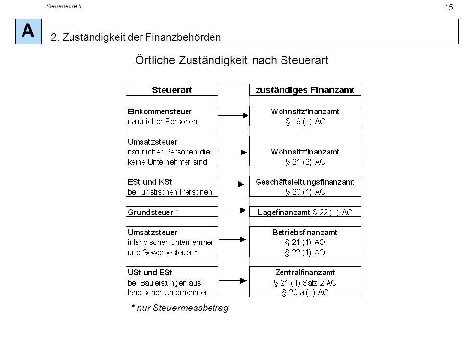 Steuerlehre II 15 Örtliche Zuständigkeit nach Steuerart * nur Steuermessbetrag A 2. Zuständigkeit der Finanzbehörden