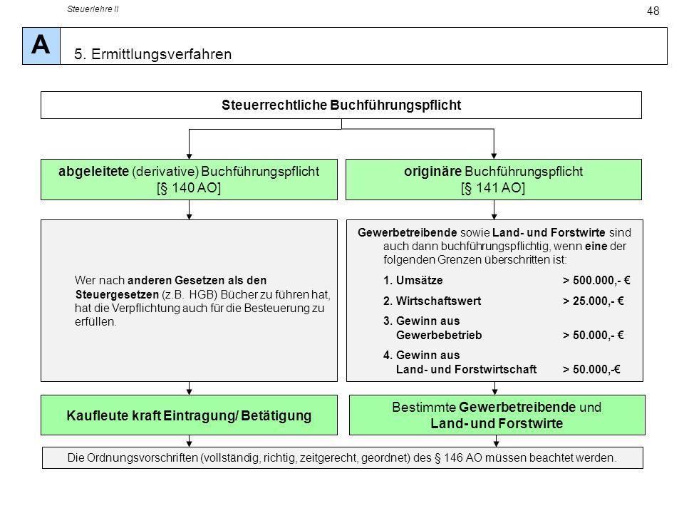 Steuerlehre II 48 Steuerrechtliche Buchführungspflicht abgeleitete (derivative) Buchführungspflicht [§ 140 AO] originäre Buchführungspflicht [§ 141 AO