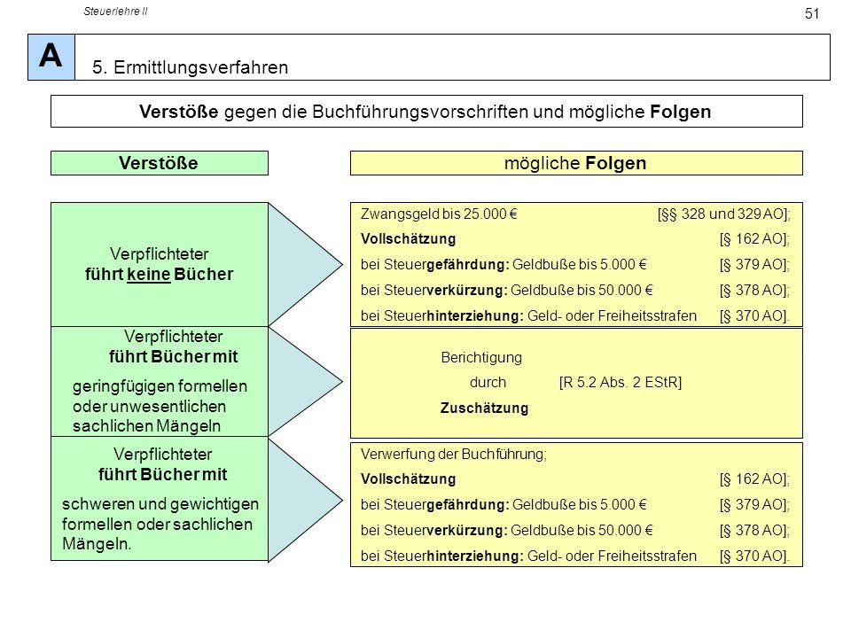Steuerlehre II 51 Verstöße gegen die Buchführungsvorschriften und mögliche Folgen Verstößemögliche Folgen Verwerfung der Buchführung; Vollschätzung [§