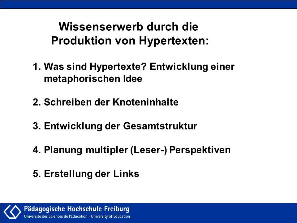 Wissenserwerb durch die Produktion von Hypertexten: 1.Was sind Hypertexte? Entwicklung einer metaphorischen Idee 2.Schreiben der Knoteninhalte 3.Entwi