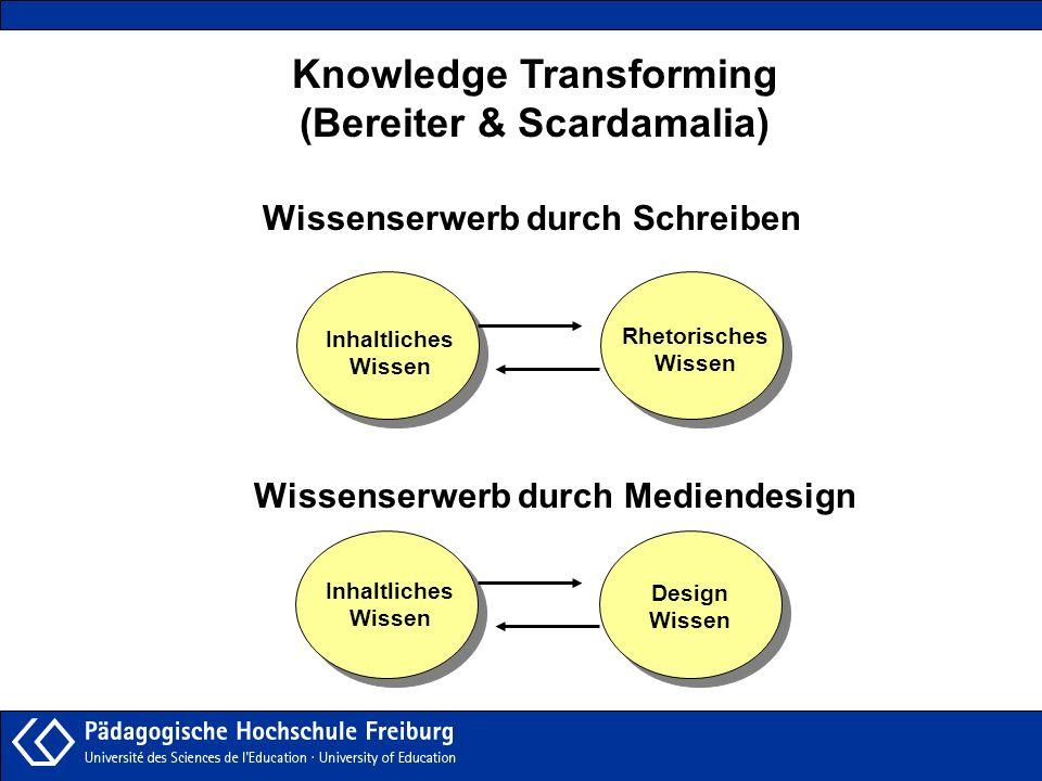 Knowledge Transforming (Bereiter & Scardamalia) Wissenserwerb durch Schreiben Wissenserwerb durch Mediendesign Inhaltliches Wissen Rhetorisches Wissen