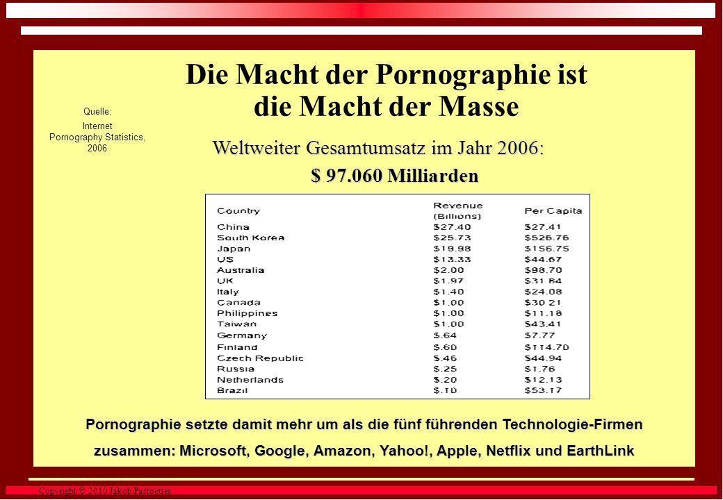 Copyright © 2010 Jakob Pastoetter. Quelle: GÜFA, 2006 Die Macht der Pornographie ist die Macht der Masse In Deutschland kamen 2003 4.500 neue Videos u