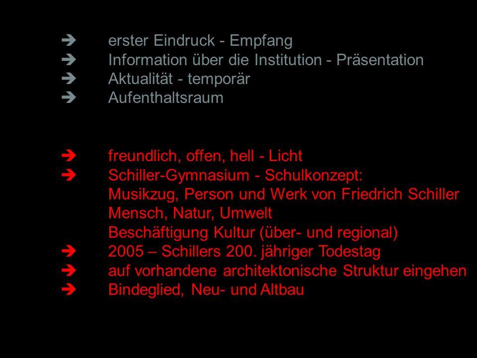 erster Eindruck - Empfang Information über die Institution - Präsentation Aktualität - temporär Aufenthaltsraum freundlich, offen, hell - Licht Schill