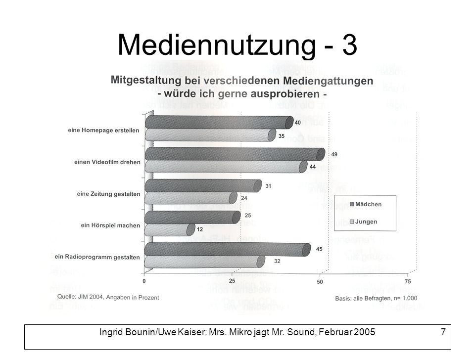 Ingrid Bounin/Uwe Kaiser: Mrs. Mikro jagt Mr. Sound, Februar 2005 7 Mediennutzung - 3
