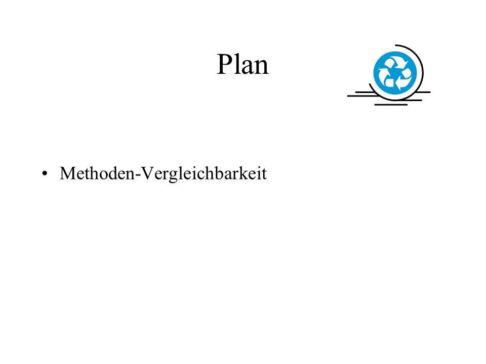 Methoden-Vergleichbarkeit Plan