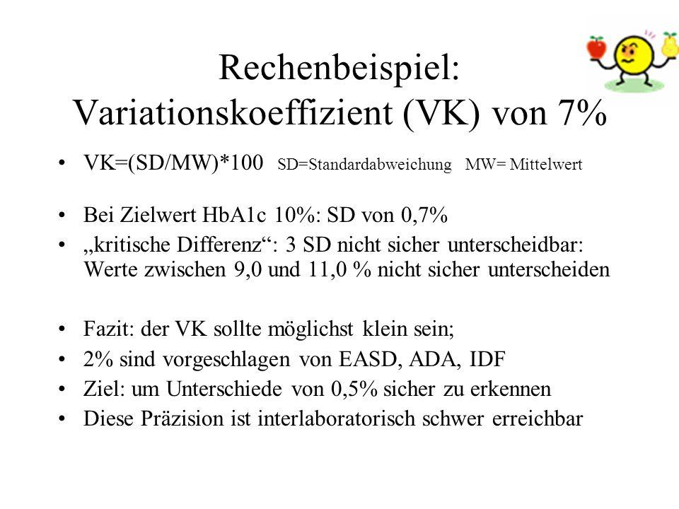 VK=(SD/MW)*100 SD=StandardabweichungMW= Mittelwert Bei Zielwert HbA1c 10%: SD von 0,7% kritische Differenz: 3 SD nicht sicher unterscheidbar: Werte zw