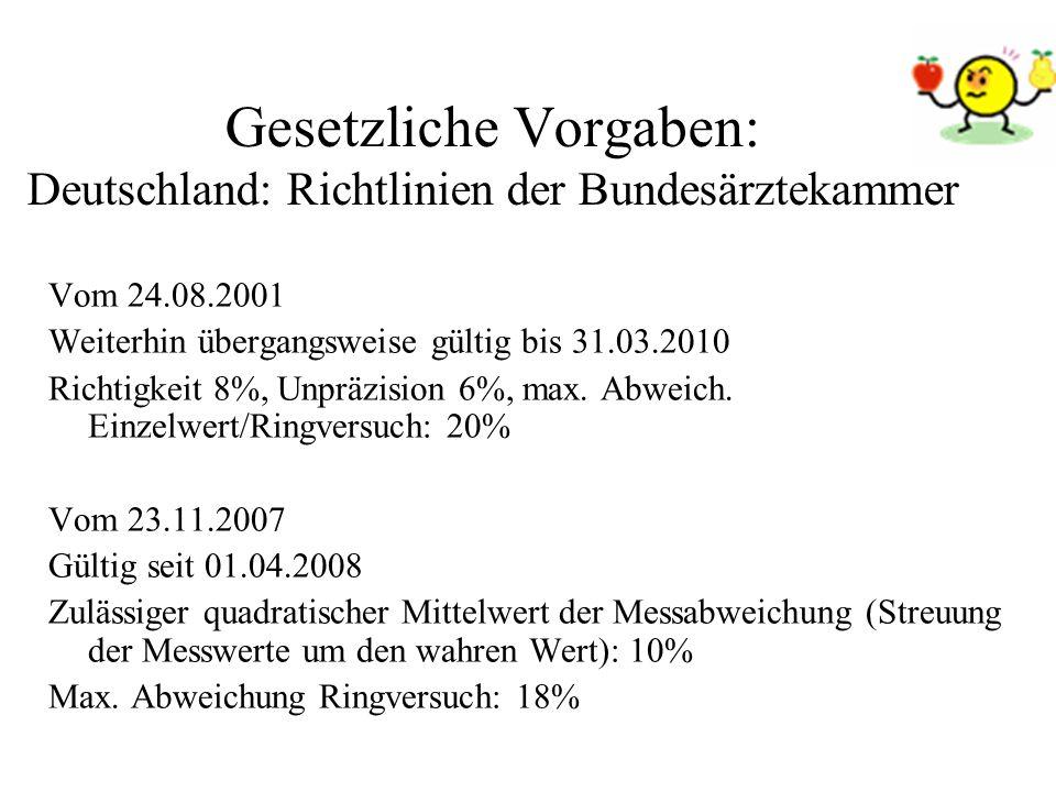 Gesetzliche Vorgaben: Deutschland: Richtlinien der Bundesärztekammer Vom 24.08.2001 Weiterhin übergangsweise gültig bis 31.03.2010 Richtigkeit 8%, Unp