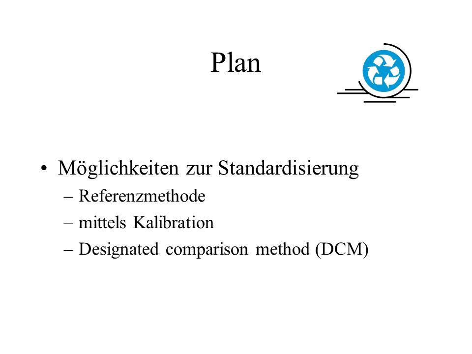 Plan Möglichkeiten zur Standardisierung –Referenzmethode –mittels Kalibration –Designated comparison method (DCM)