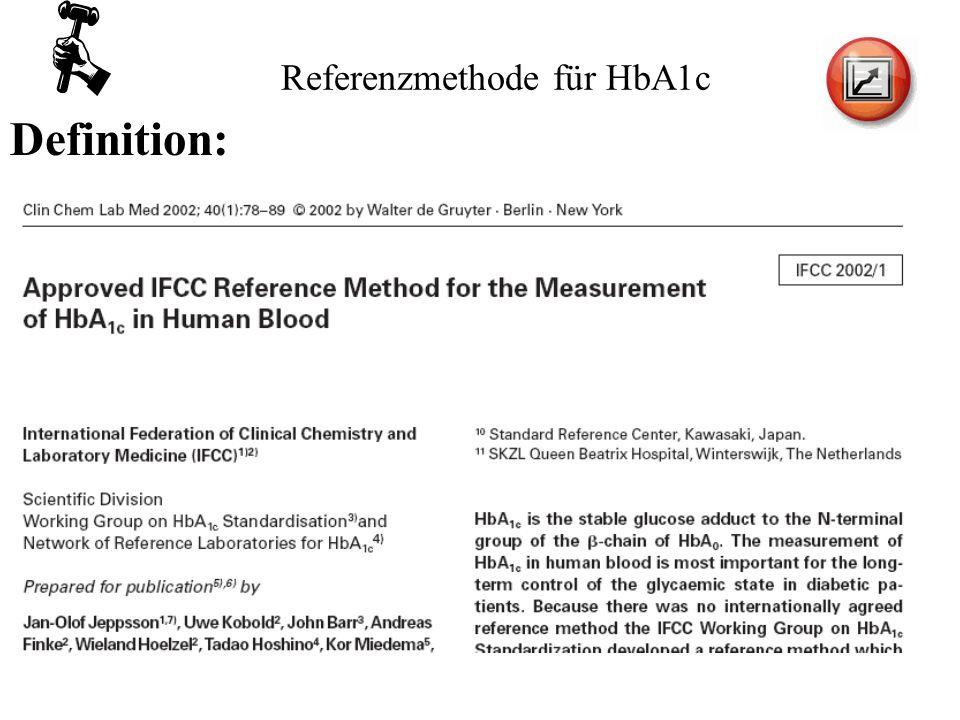 Von IFCC-Experten entworfene, geprüfte und publizierte Goldstandard-Methode zur Bestimmung von HbA1c Referenzmethode für HbA1c Definition: