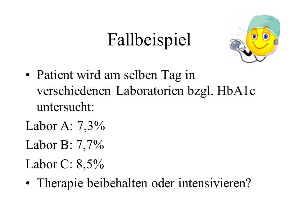 Fallbeispiel Patient wird am selben Tag in verschiedenen Laboratorien bzgl. HbA1c untersucht: Labor A: 7,3% Labor B: 7,7% Labor C: 8,5% Therapie beibe