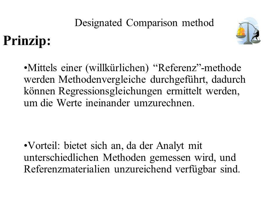 Mittels einer (willkürlichen) Referenz-methode werden Methodenvergleiche durchgeführt, dadurch können Regressionsgleichungen ermittelt werden, um die