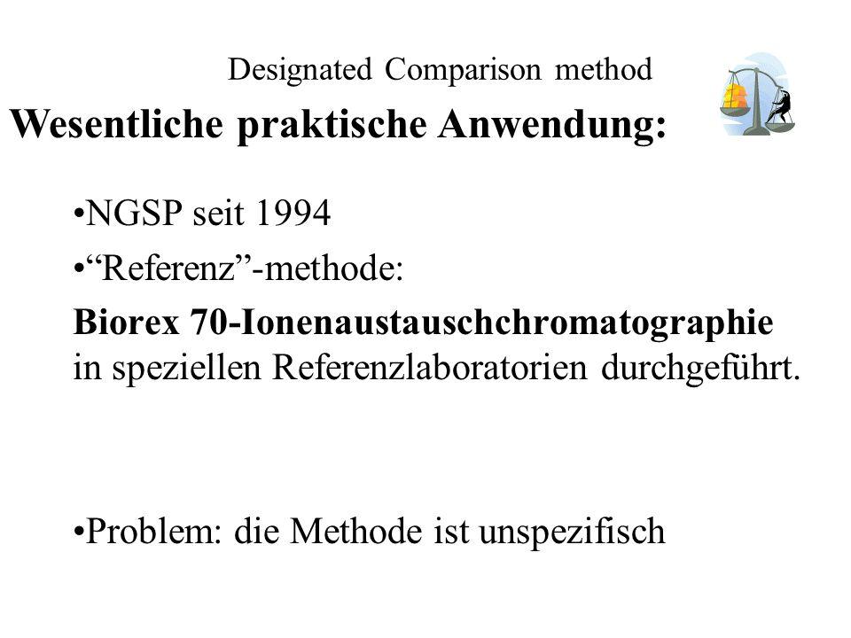 NGSP seit 1994 Referenz-methode: Biorex 70-Ionenaustauschchromatographie in speziellen Referenzlaboratorien durchgeführt. Problem: die Methode ist uns