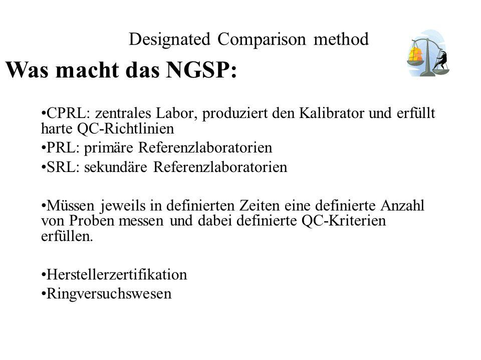 CPRL: zentrales Labor, produziert den Kalibrator und erfüllt harte QC-Richtlinien PRL: primäre Referenzlaboratorien SRL: sekundäre Referenzlaboratorie