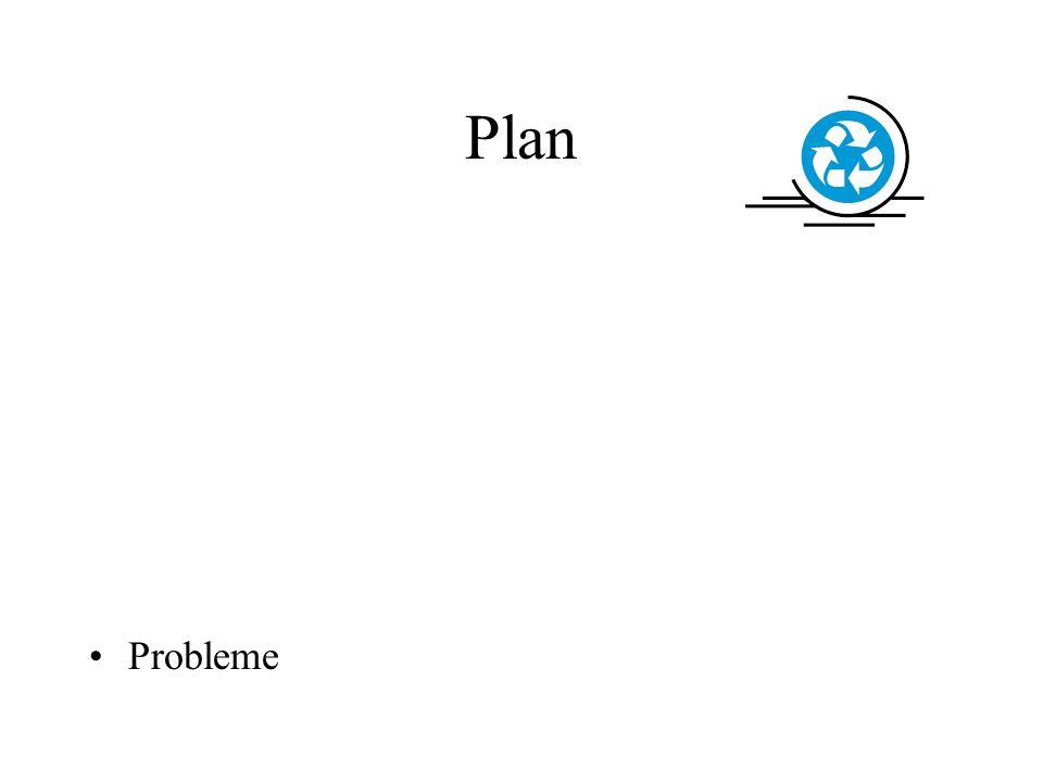 Probleme Plan