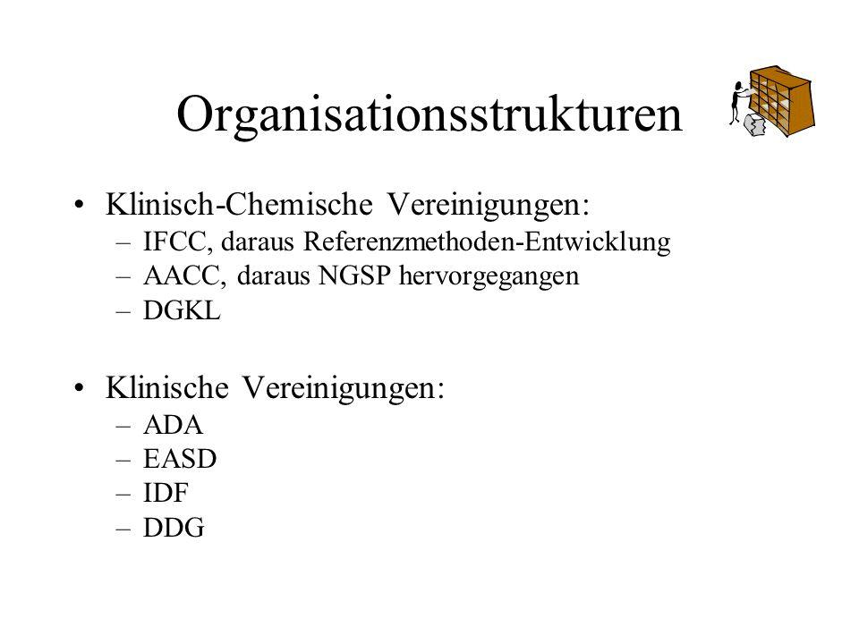 Organisationsstrukturen Klinisch-Chemische Vereinigungen: –IFCC, daraus Referenzmethoden-Entwicklung –AACC, daraus NGSP hervorgegangen –DGKL Klinische
