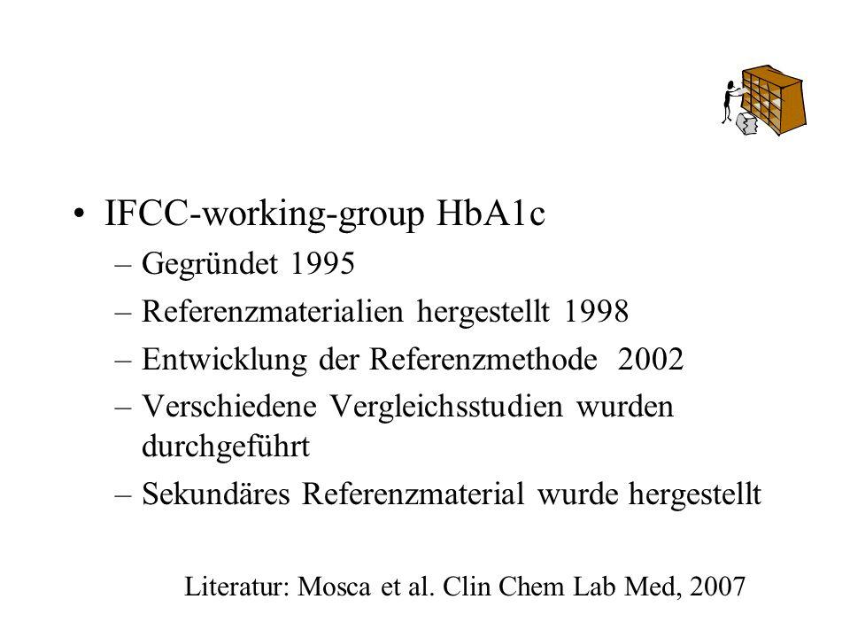 Literatur: Mosca et al. Clin Chem Lab Med, 2007 IFCC-working-group HbA1c –Gegründet 1995 –Referenzmaterialien hergestellt 1998 –Entwicklung der Refere