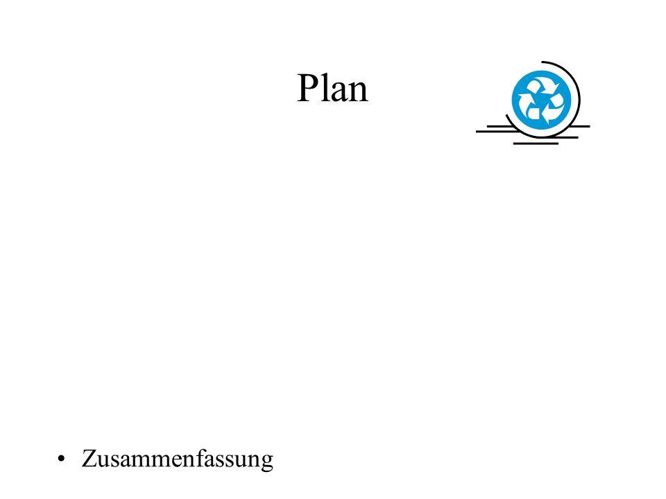 Zusammenfassung Plan