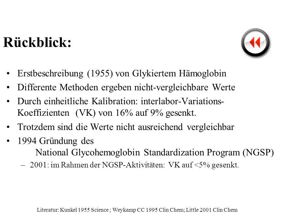 Erstbeschreibung (1955) von Glykiertem Hämoglobin Differente Methoden ergeben nicht-vergleichbare Werte Durch einheitliche Kalibration: interlabor-Var