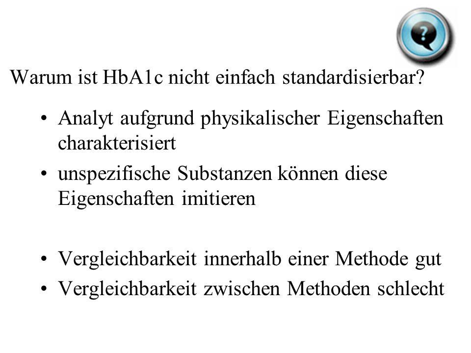Warum ist HbA1c nicht einfach standardisierbar? Analyt aufgrund physikalischer Eigenschaften charakterisiert unspezifische Substanzen können diese Eig