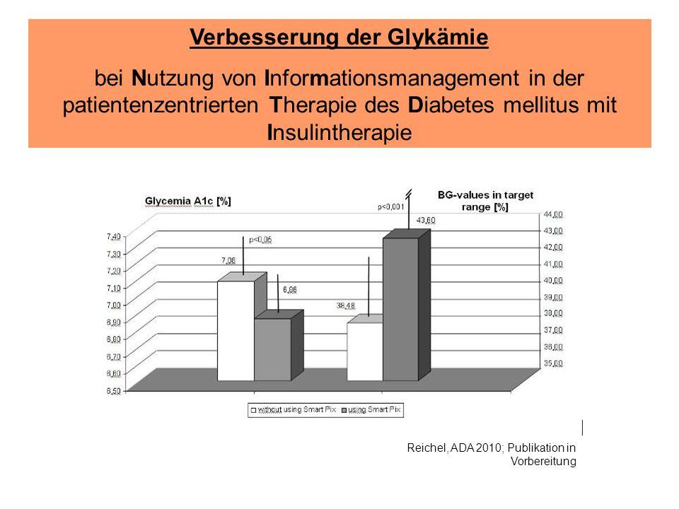 Verbesserung der Glykämie bei Nutzung von Informationsmanagement in der patientenzentrierten Therapie des Diabetes mellitus mit Insulintherapie Reiche
