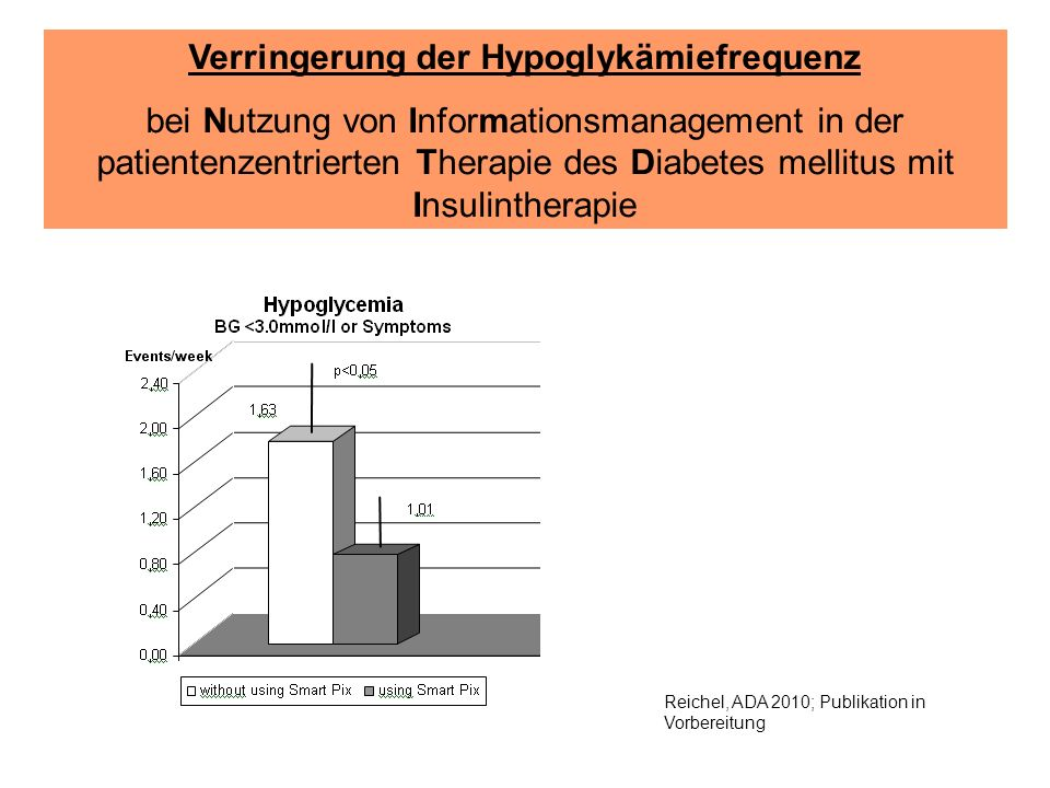 Verringerung der Hypoglykämiefrequenz bei Nutzung von Informationsmanagement in der patientenzentrierten Therapie des Diabetes mellitus mit Insulintherapie