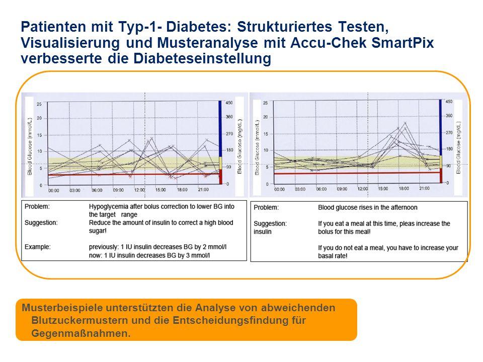 Musterbeispiele unterstützten die Analyse von abweichenden Blutzuckermustern und die Entscheidungsfindung für Gegenmaßnahmen. Patienten mit Typ-1- Dia