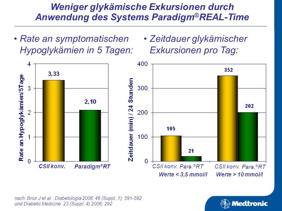 Sensorunterstützte Pumpentherapie bei erwachsenen Patienten mit Typ-1-Diabetes Entwicklung der HbA 1c - Werte der einzelnen Patienten: 12 11 10 9 8 7