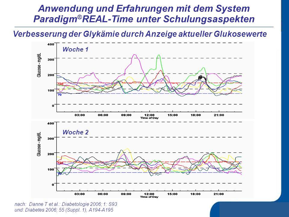 Stand 2007: SuP mit Paradigm ® REAL-Time Zeitnahe Anzeige der Messwerte Trendanzeige mit Pfeilen Alarme Voralarme Übernahme in den Bolusmanager möglic