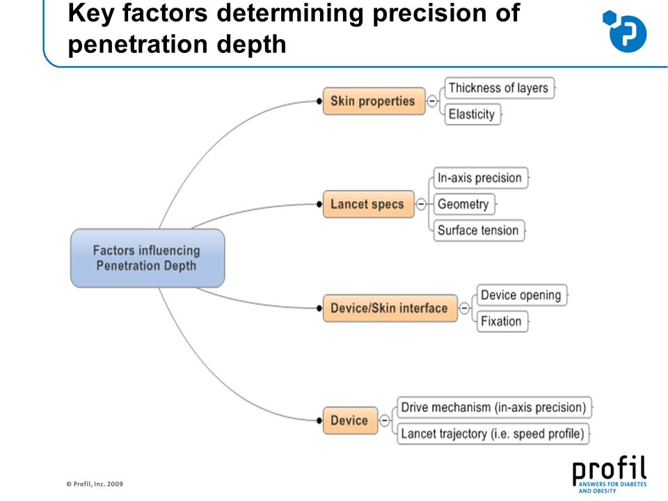 Key factors determining precision of penetration depth