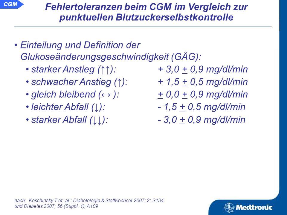 Aussage: Durch die Visualisierung des Glukosetrends beim kontinuierlichen Glukosemonitoring sind deutlich mehr Informationen verfügbar.
