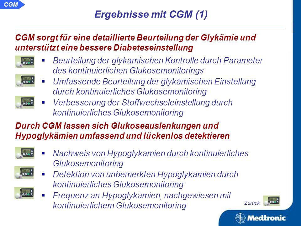 Ergebnisse bei der Anwendung von CGM Zurück CGM