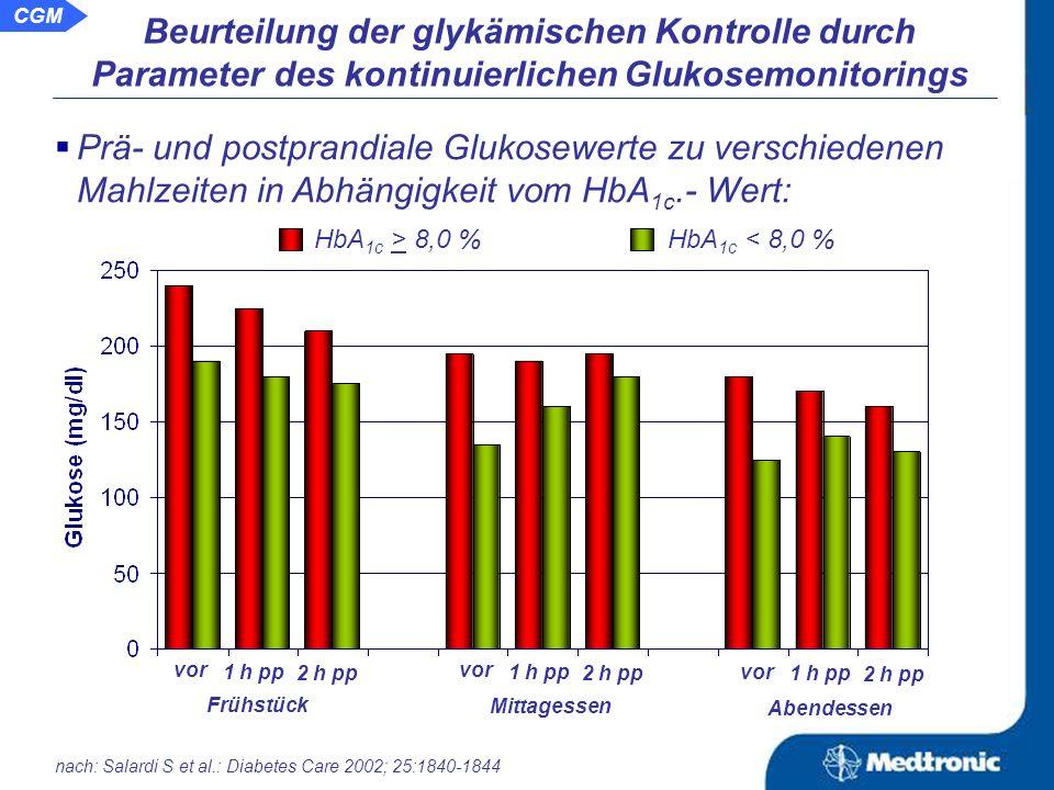 Aussage: Das CGM liefert neue Parameter für die Beurteilung der glykämischen Kontrolle, wie AUC`s* und Glukoseamplitude.