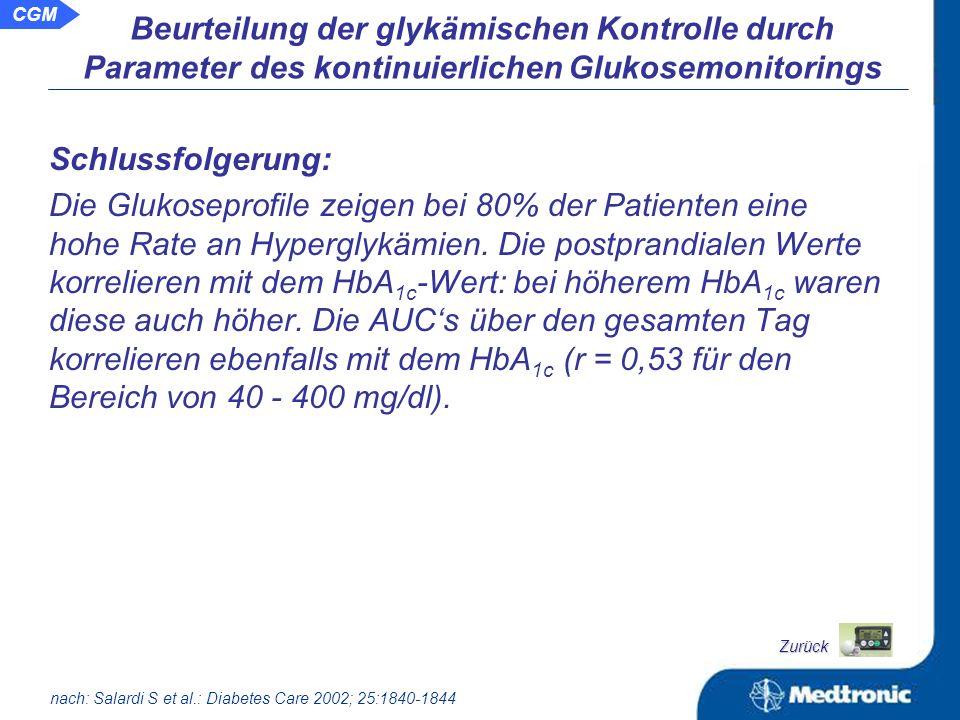 nach: Salardi S et al.: Diabetes Care 2002; 25:1840-1844 Beurteilung der glykämischen Kontrolle durch Parameter des kontinuierlichen Glukosemonitorings Veränderung des HbA 1c.