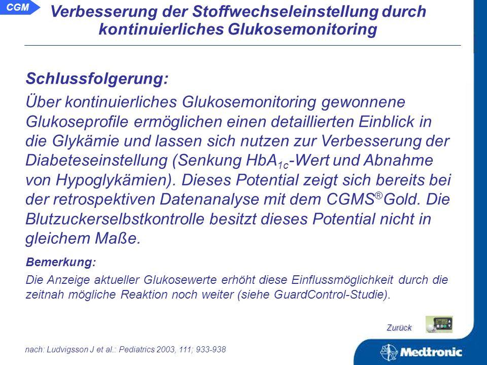 nach: Ludvigsson J et al.: Pediatrics 2003, 111; 933-938 Verbesserung der Stoffwechseleinstellung durch kontinuierliches Glukosemonitoring Änderung des HbA 1c – Wertes: Woche 0Woche 6 Woche 0Woche 6 Nutzung der CGMS Daten zur Therapieanpassung CGMS Daten verblindet; Nutzung BZ- Tagesprofil zur Therapieanpassung Hypoglykämierate und - Zeit, detektiert mit CGMS: Tageszeit Nachtzeit Tageszeit Nachtzeit CGM