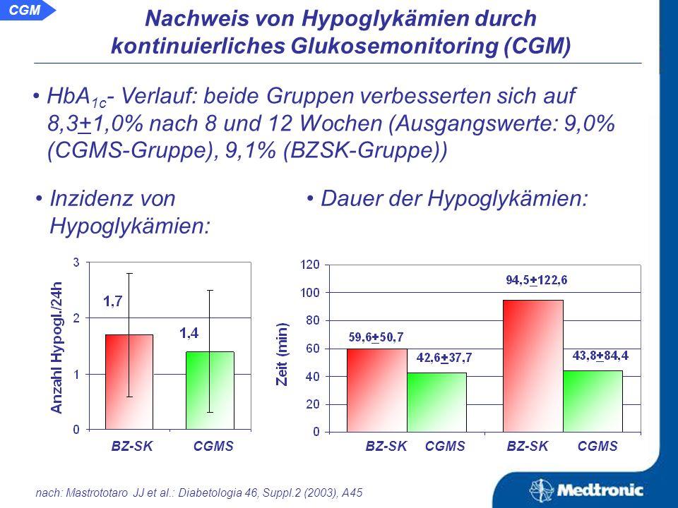 Aussage: Durch das CGMS lassen sich therapeutische Defizite für den Diabetiker nachhaltiger nachweisen als durch intensivierte Blutzuckerselbstkontrolle, was zu einer effektiveren Therapieoptimierung führt.