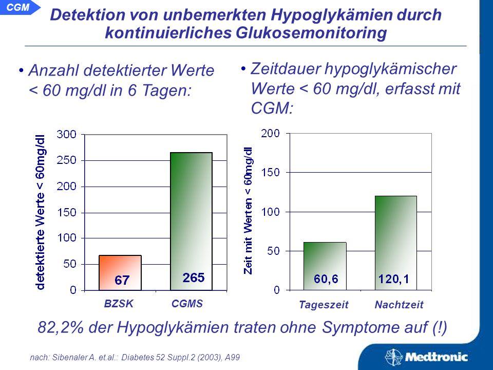 Aussage: Durch Anwendung des kontinuierlichen Glukosemonitorings lassen sich deutlich mehr Hypoglykämien nachweisen als mit der herkömmlichen punktuellen Blutzuckerselbstkontrolle.