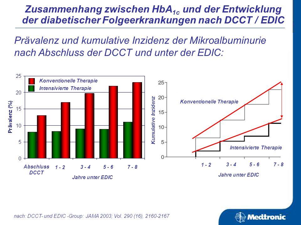 Zusammenhang zwischen HbA 1c und der Entwicklung der diabetischer Folgeerkrankungen nach DCCT / EDIC Entwicklung des HbA 1c –Wertes nach Abschluss der DCCT und unter der EDIC: nach: DCCT- und EDIC -Group: JAMA 2003; Vol.
