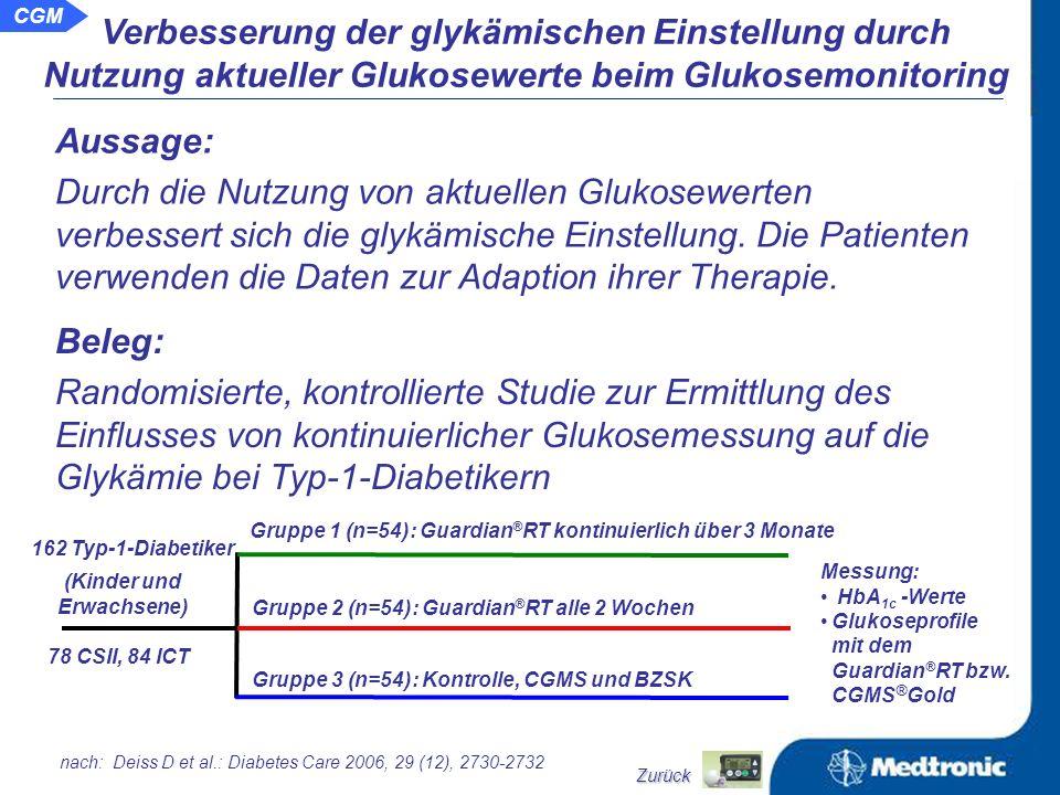 Frequenz an Hypoglykämien, nachgewiesen mit kontinuierlichem Glukosemonitoring Schlussfolgerung: Während es bei den bemerkten Hypoglykämien keine Unterschiede zwischen BZSK und CGMS gibt, werden mit dem CGMS deutlich mehr assymptomatische Hypoglykämien nachgewiesen.
