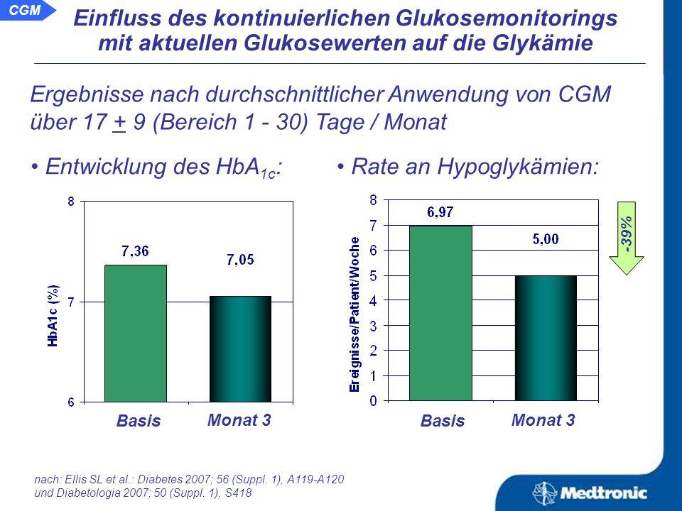 Aussage: Das kontinuierliche Glukosemonitoring mit Anzeige aktueller Glukosewerte verbessert die Diabeteseinstellung bei Patienten mit Typ-1-Diabetes unter der intensivierten Insulintherapie und unter der Insulinpumpentherapie.