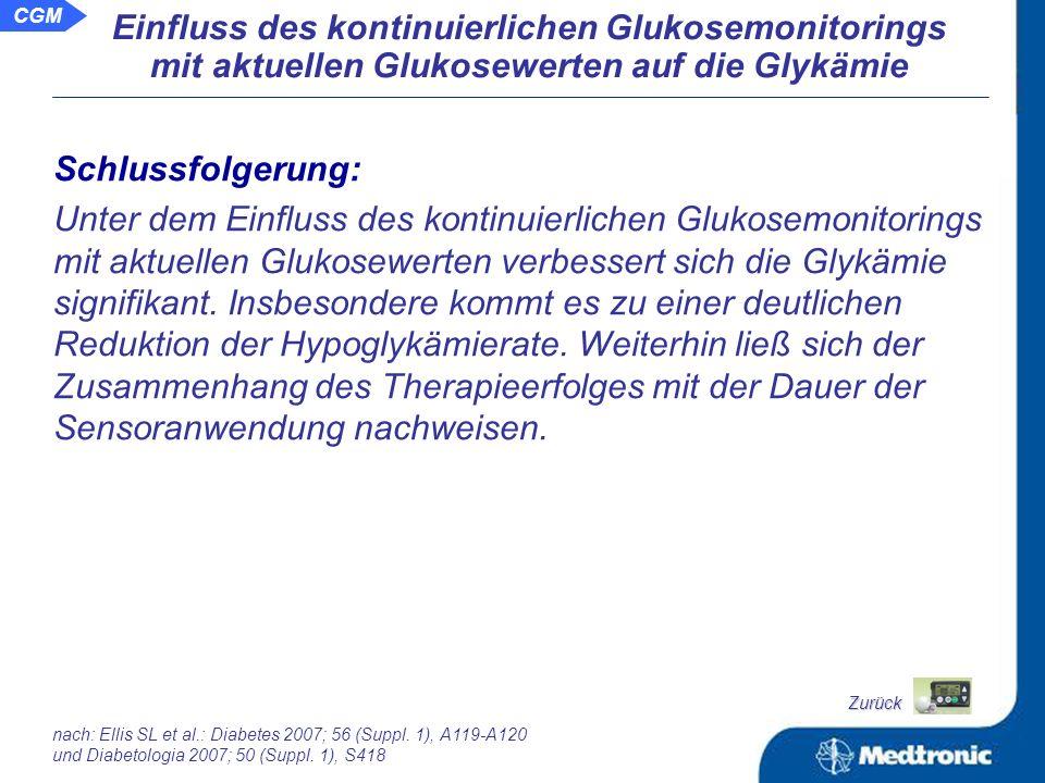 CGM Einfluss der Tragedauer des Sensors auf das Erreichen eines HbA 1c -Zielwertes von 7,0%: Anteil Patienten mit HbA 1c < 7,0%: > 15 Tage < 15 Tage Tragedauer / Monat Einfluss des kontinuierlichen Glukosemonitorings mit aktuellen Glukosewerten auf die Glykämie nach: Ellis SL et al.: Diabetes 2007; 56 (Suppl.