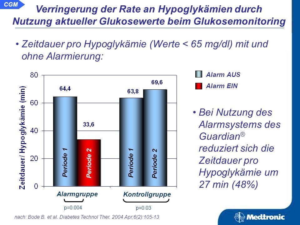 Design der randomisierten Multicenterstudie Visite 1 Tag 1 PERIODE 1PERIODE 2 Sensor #1Sensor #4Sensor #2Sensor #3 Sensor #4Sensor #3Sensor #2Sensor #1 Alarm Gruppe Kontrollgruppe Alarm AUS Alarm AN Alarm AUS Tag 2Tag 5Tag 8Tag 10Tag 13Tag 16 Visite 2Visite 4Visite 3 Studienende 71 Diabetiker Verringerung der Rate an Hypoglykämien durch Nutzung aktueller Glukosewerte beim Glukosemonitoring nach: Bode B.