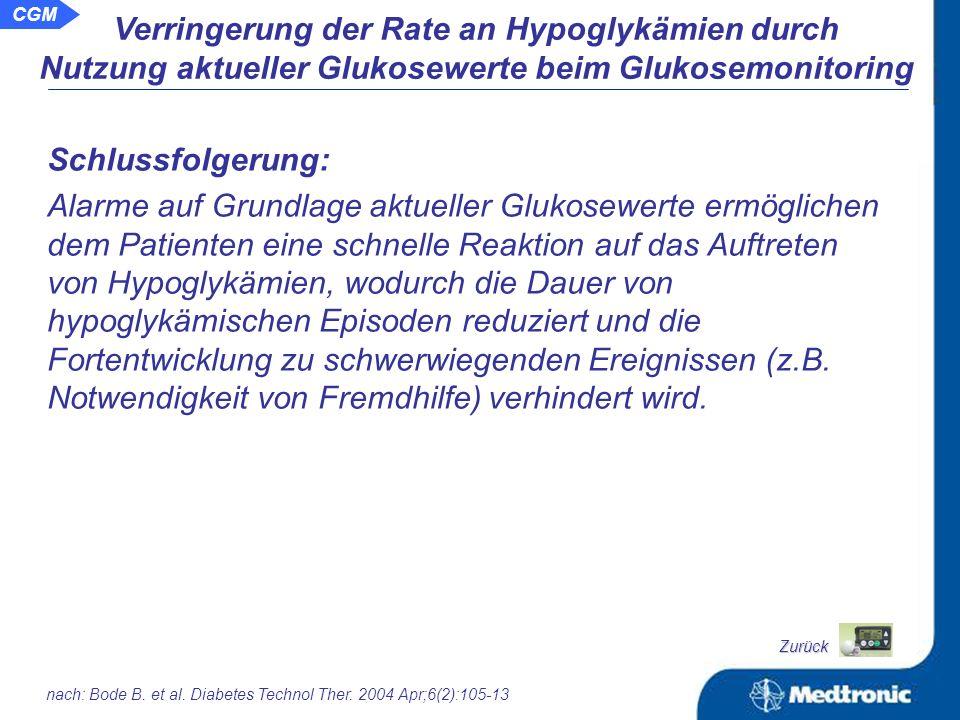 Zeitdauer pro Hypoglykämie (Werte < 65 mg/dl) mit und ohne Alarmierung: Bei Nutzung des Alarmsystems des Guardian ® reduziert sich die Zeitdauer pro Hypoglykämie um 27 min (48%) Alarmgruppe Kontrollgruppe p=0.004 p=0.03 Periode 1 Periode 2 Periode 1 Periode 2 Alarm AUS Alarm EIN Verringerung der Rate an Hypoglykämien durch Nutzung aktueller Glukosewerte beim Glukosemonitoring nach: Bode B.