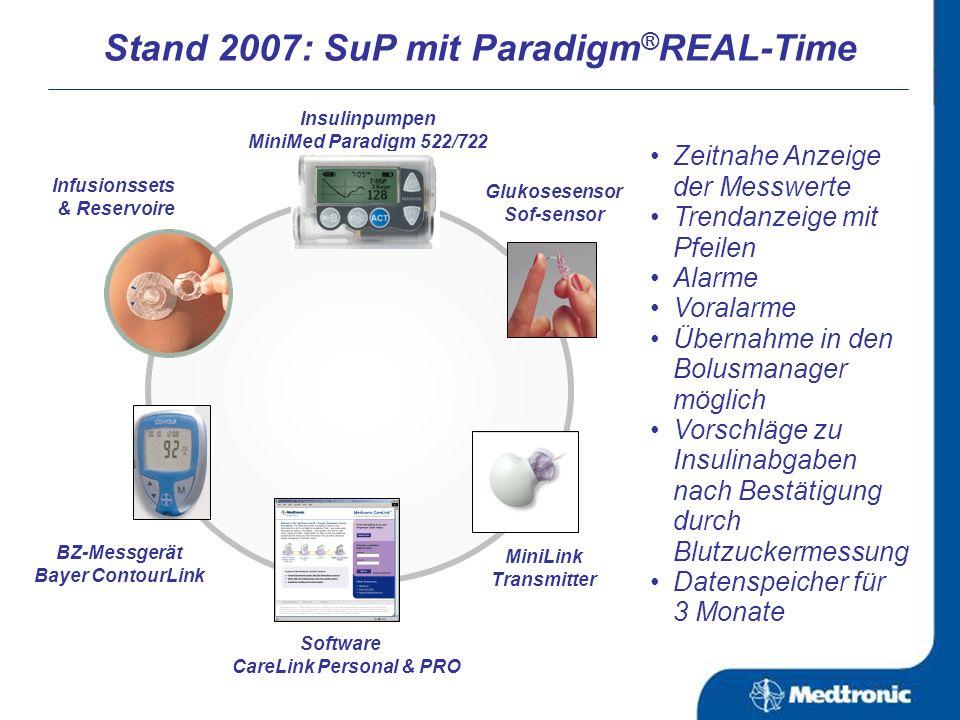 Sensorunterstützte Pumpentherapie mit dem System Paradigm ® REAL-Time Zurück SuP