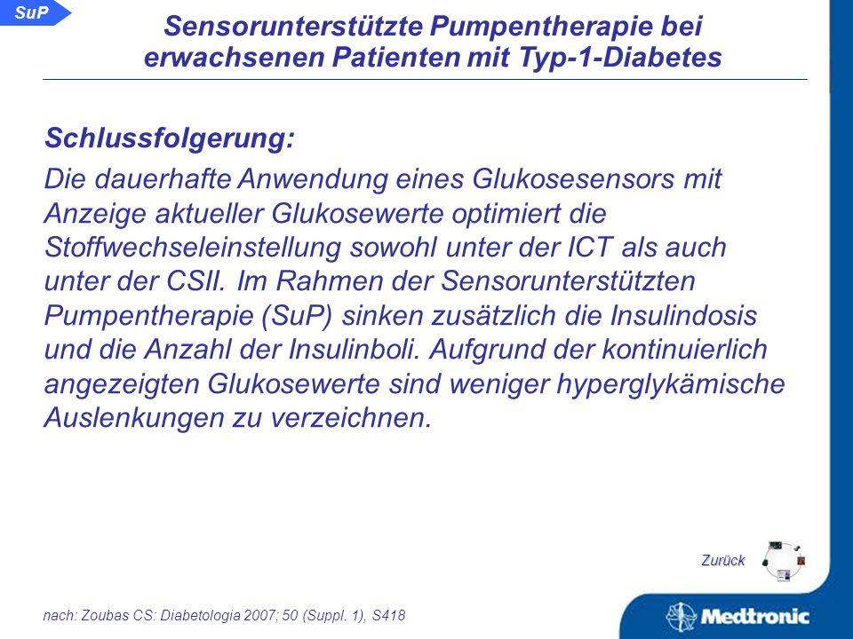 SuP Sensorunterstützte Pumpentherapie bei erwachsenen Patienten mit Typ-1-Diabetes Veränderung des Tagesinsulinbedarfs: Monat 0 Monat 4 Monat 6 Entwicklung bezüglich der AUC in den einzelnen glykämischen Bereichen: -Anteil AUC 70-180 mg/dl: 71% - 72%; ns -Anteil AUC < 70 mg/dl: 5 - 6 %; ns -Anteil AUC > 180 mg/dl: 22 - 24 %; ns AUC Area under the curve nach: Zoubas CS: Diabetologia 2007; 50 (Suppl.