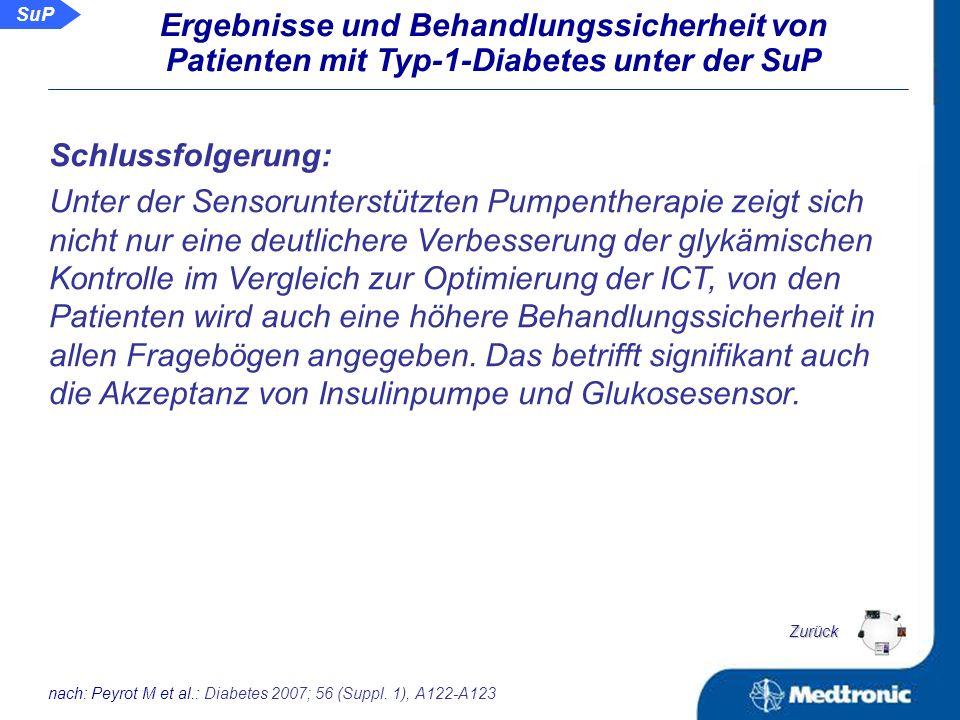 SuP Ergebnisse und Behandlungssicherheit von Patienten mit Typ-1-Diabetes unter der SuP Ergebnisse der Befragung zur Glukosemessung: BGMSRQ (Score von 0-100, höhere Werte: mehr Zustimmung) Zufriedenheit insgesamt Empfehlung der Messmethode Wunsch Änderung der Messmethode ICT (Kontrolle), BZSK SuP (Intervention), CGM nach: Peyrot M et al.: Diabetes 2007; 56 (Suppl.