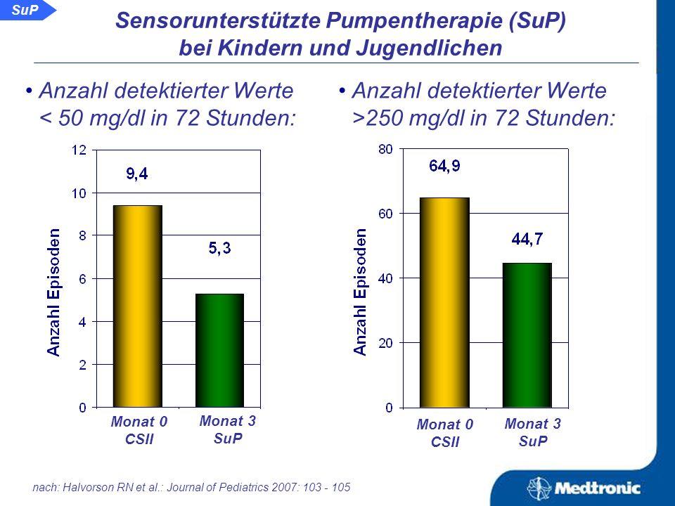 Aussage: Durch Nutzung der auf aktuellen Glukosewerten basierenden Alarme lassen sich auch bei jüngeren Patienten mit CSII Anzahl und Zeitdauer hypo- und hyperglykämischen Auslenkungen verringern.