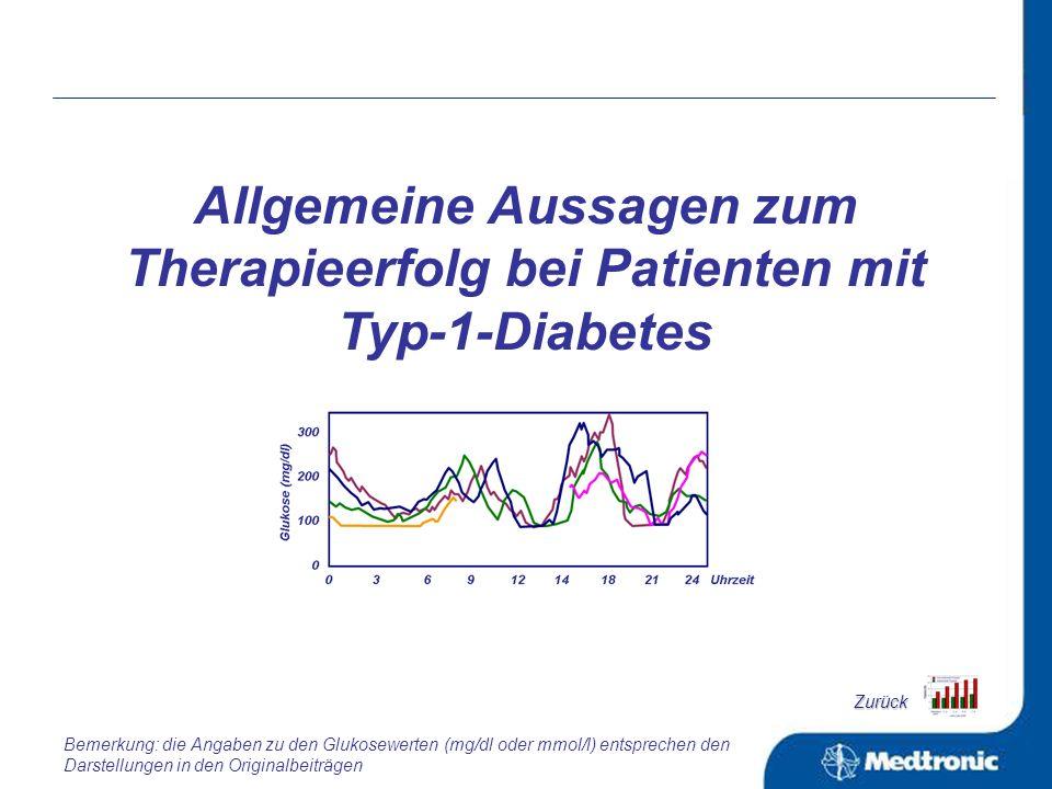 Aussage: Unter der CSII mit einem kurzwirksamen Insulinanalogon verbessert sich im Vergleich zur ICT mit Insulinanaloga (kurzwirksam und langwirksam) die Glykämie.