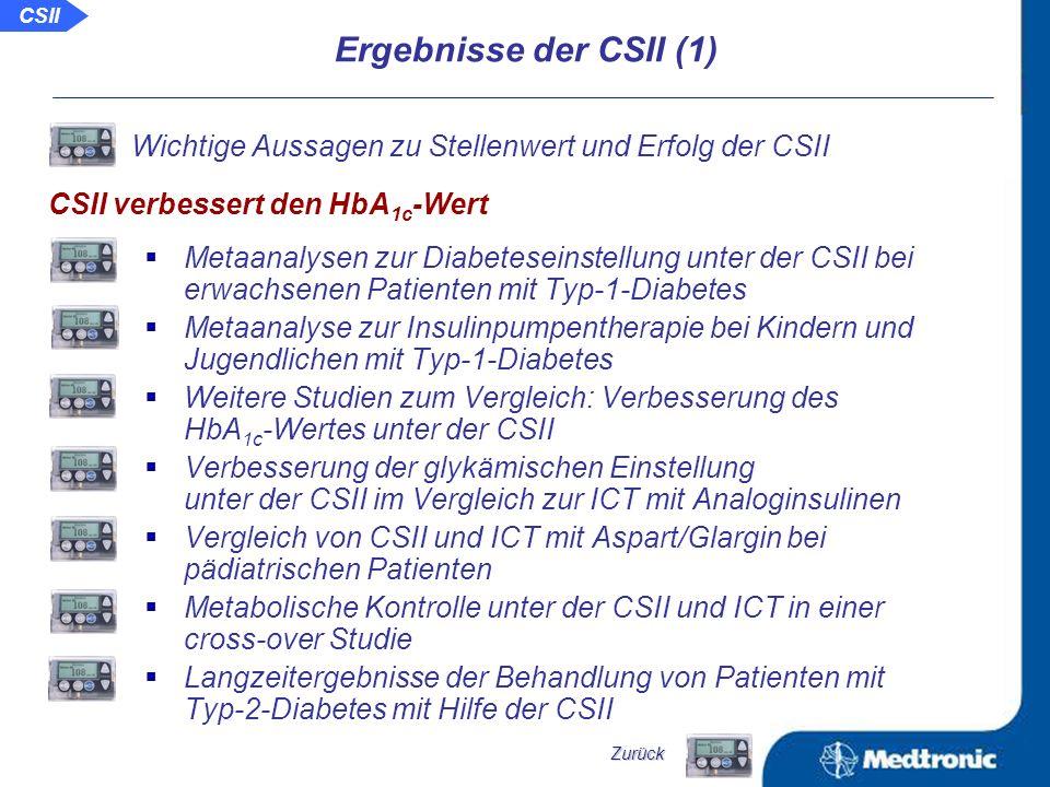 Ergebnisse unter der CSII Zurück CSII