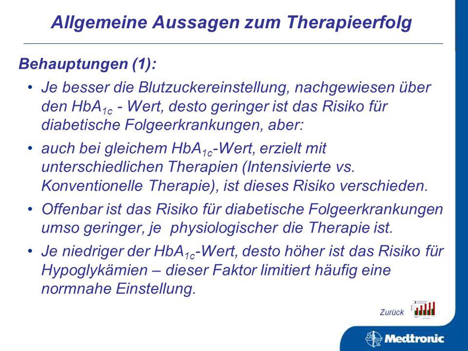 Allgemeine Aussagen zum Therapieerfolg bei Patienten mit Typ-1-Diabetes Bemerkung: die Angaben zu den Glukosewerten (mg/dl oder mmol/l) entsprechen den Darstellungen in den Originalbeiträgen Zurück